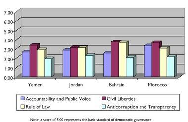 Arabreform.JPG