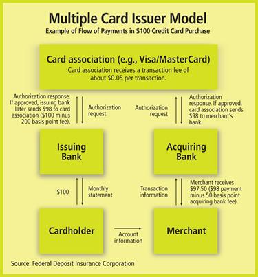 MultipleCard.jpg
